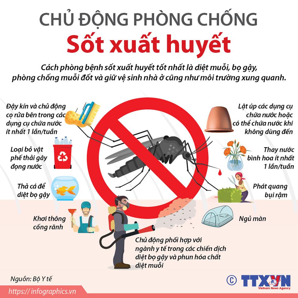 TTYT huyện Vĩnh Thạnh tăng cường công tác phòng, chống bệnh sốt rét